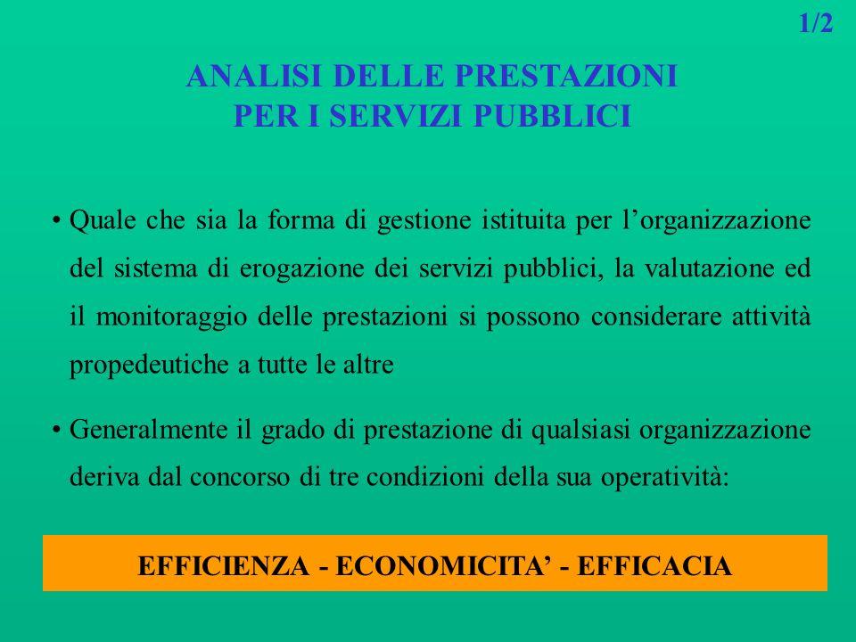 ANALISI DELLE PRESTAZIONI EFFICIENZA - ECONOMICITA' - EFFICACIA