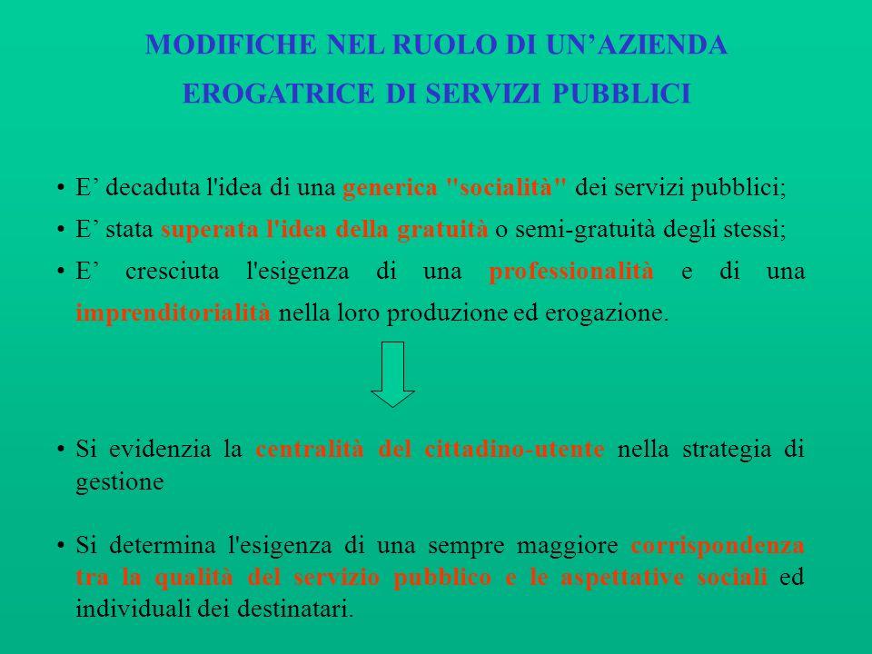 MODIFICHE NEL RUOLO DI UN'AZIENDA EROGATRICE DI SERVIZI PUBBLICI