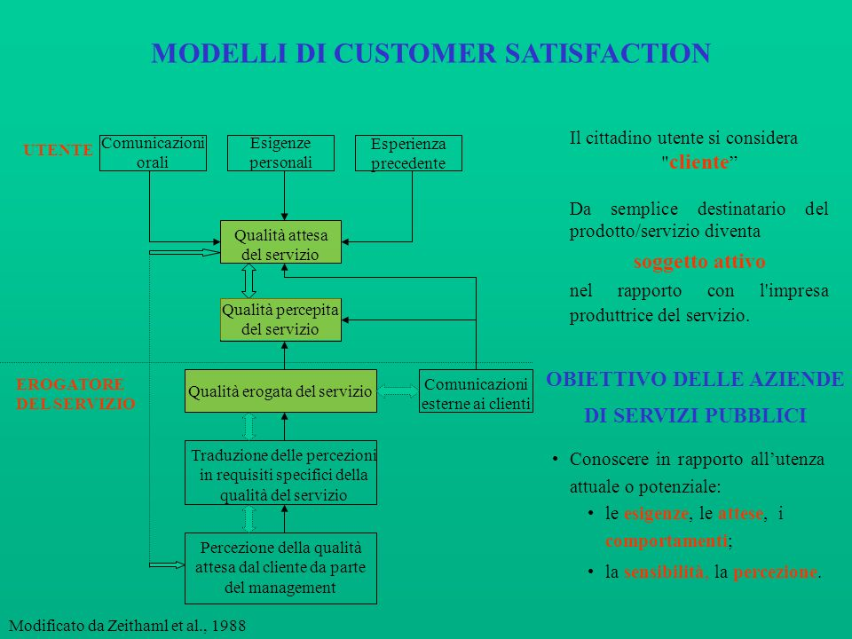 MODELLI DI CUSTOMER SATISFACTION
