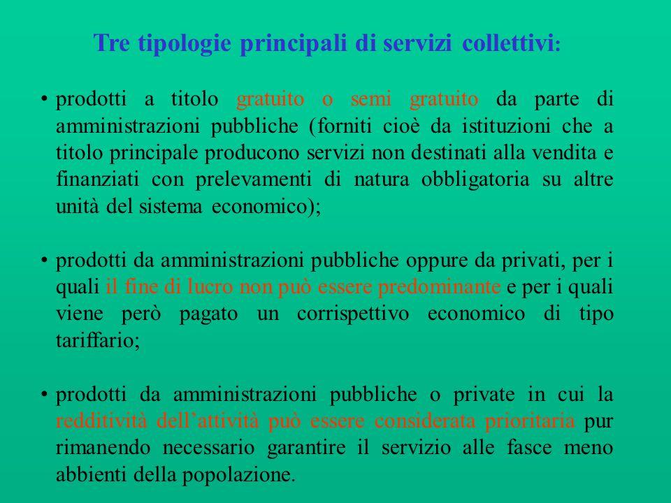 Tre tipologie principali di servizi collettivi: