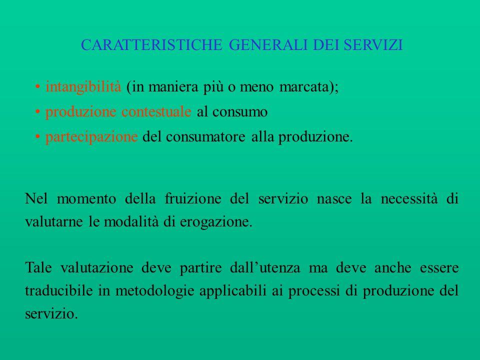 CARATTERISTICHE GENERALI DEI SERVIZI