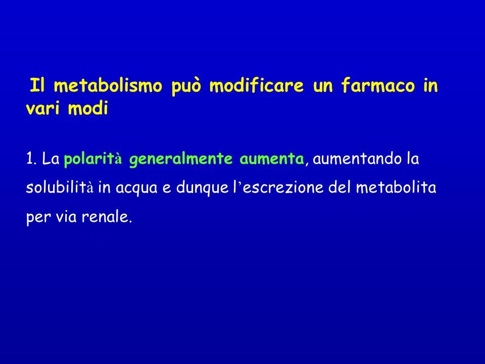 Il metabolismo può modificare un farmaco in vari modi
