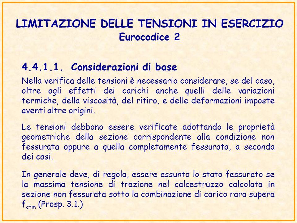 LIMITAZIONE DELLE TENSIONI IN ESERCIZIO Eurocodice 2