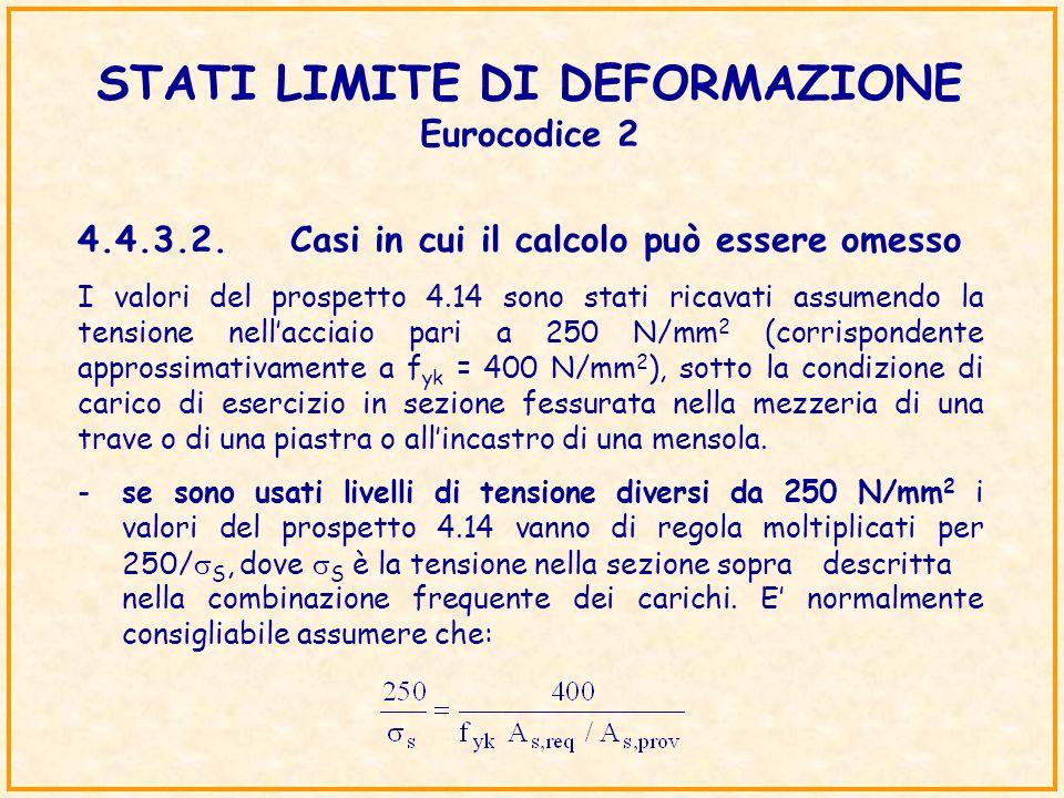 STATI LIMITE DI DEFORMAZIONE Eurocodice 2
