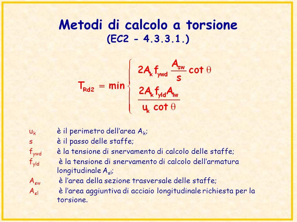 Metodi di calcolo a torsione (EC2 - 4.3.3.1.)