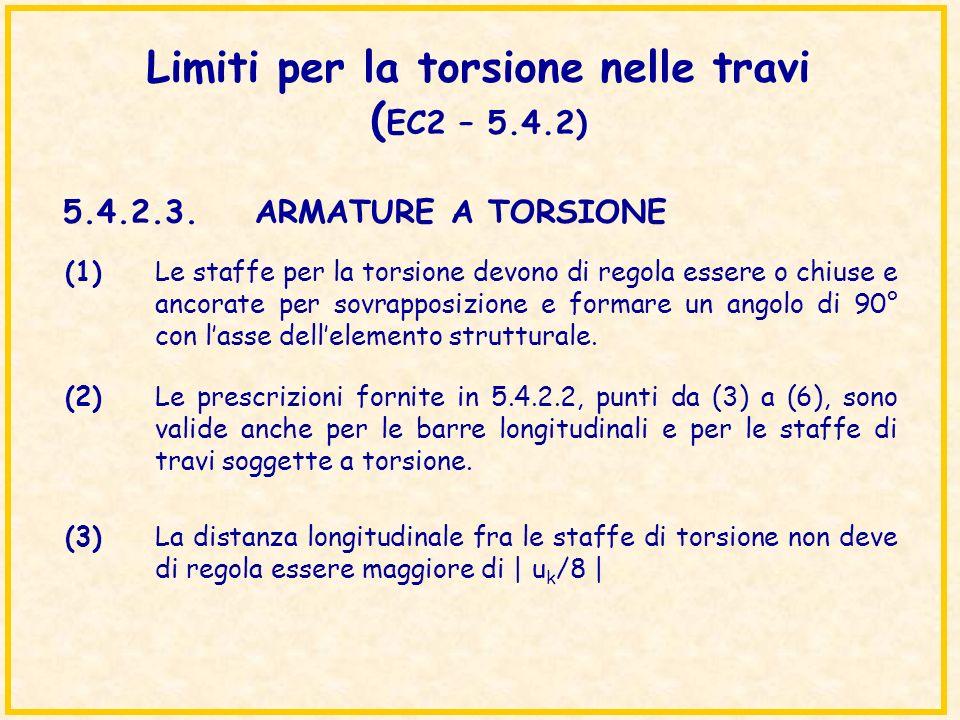 Limiti per la torsione nelle travi (EC2 – 5.4.2)