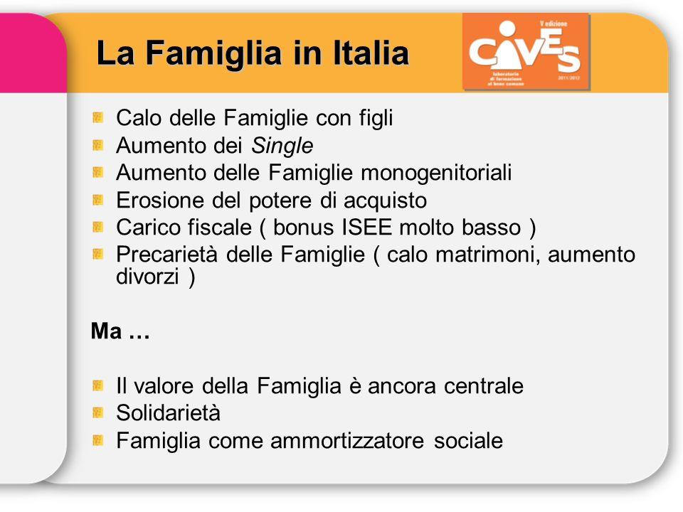 La Famiglia in Italia Calo delle Famiglie con figli Aumento dei Single