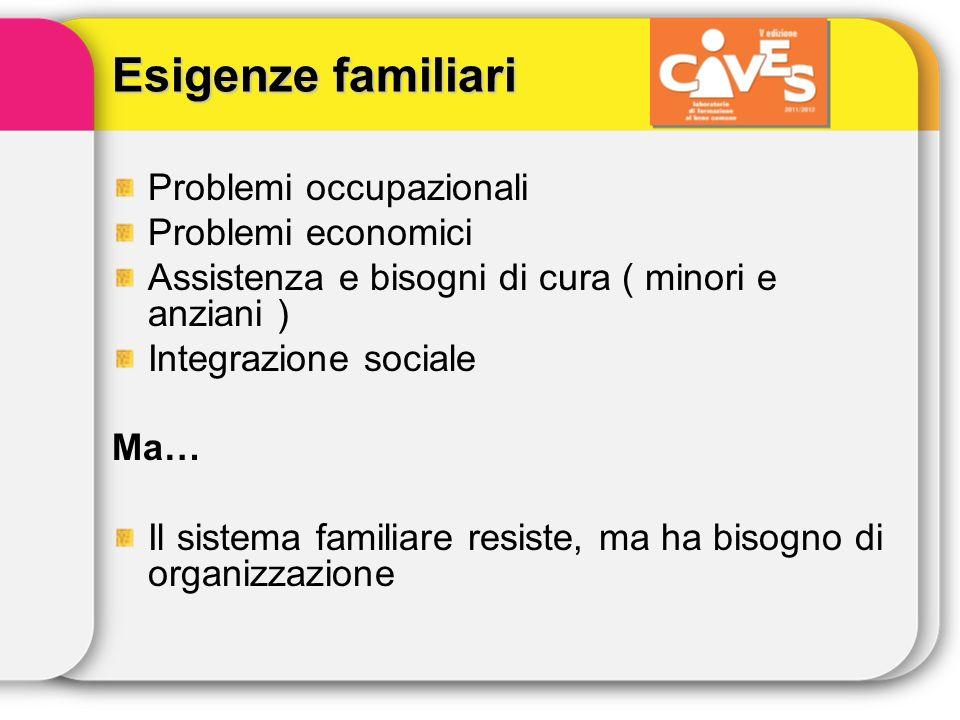 Esigenze familiari Problemi occupazionali Problemi economici