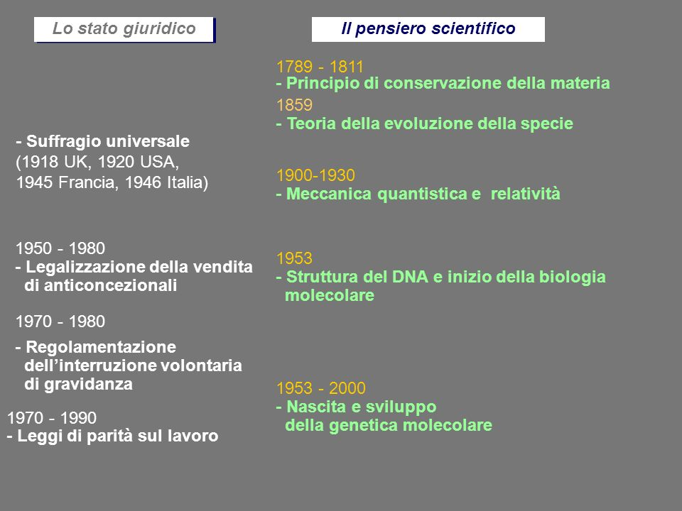 Il pensiero scientifico