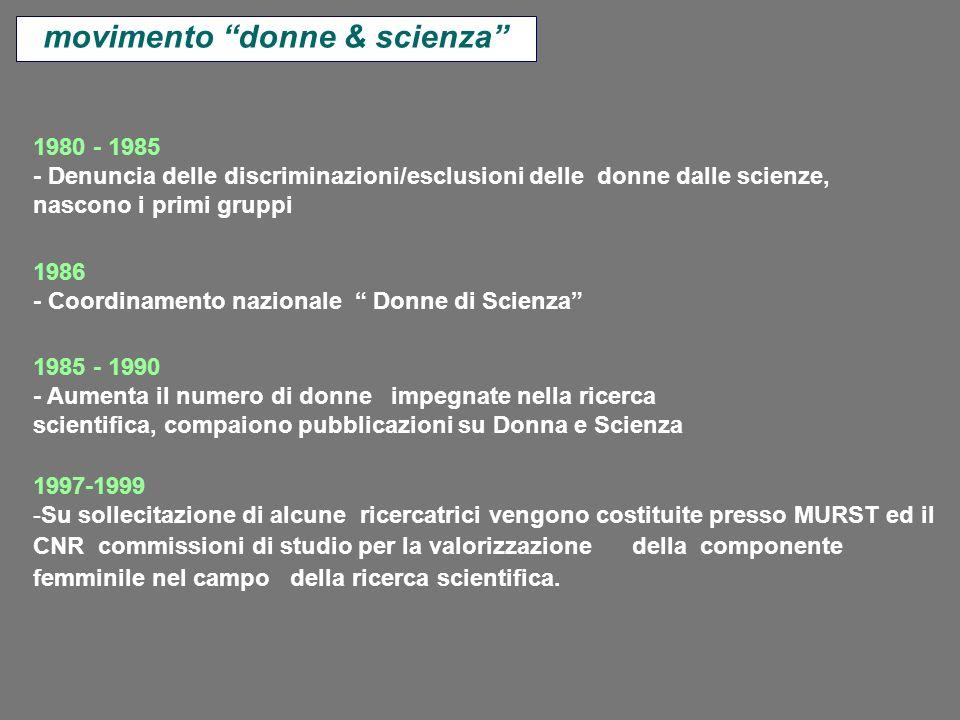movimento donne & scienza