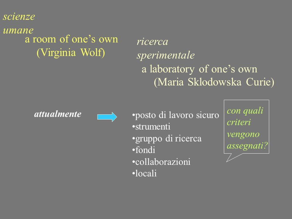 a laboratory of one's own ricerca sperimentale