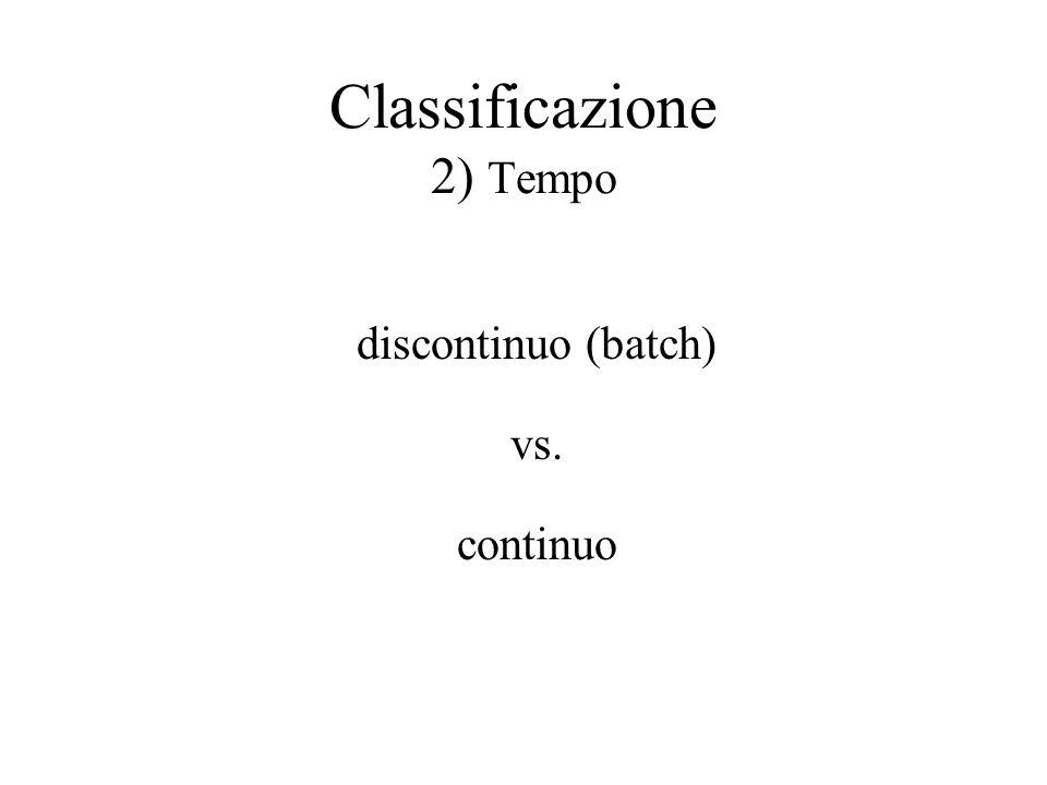 Classificazione 2) Tempo