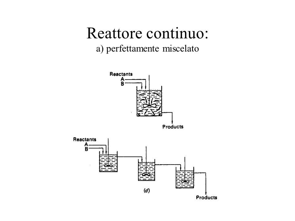 Reattore continuo: a) perfettamente miscelato