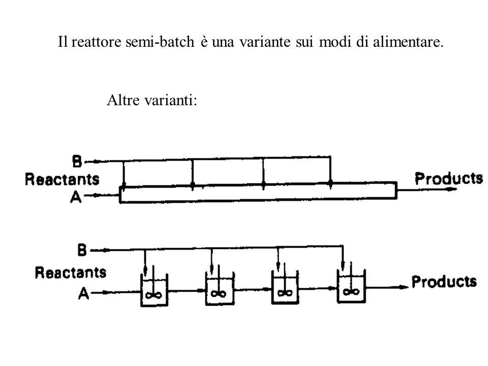 Il reattore semi-batch è una variante sui modi di alimentare.