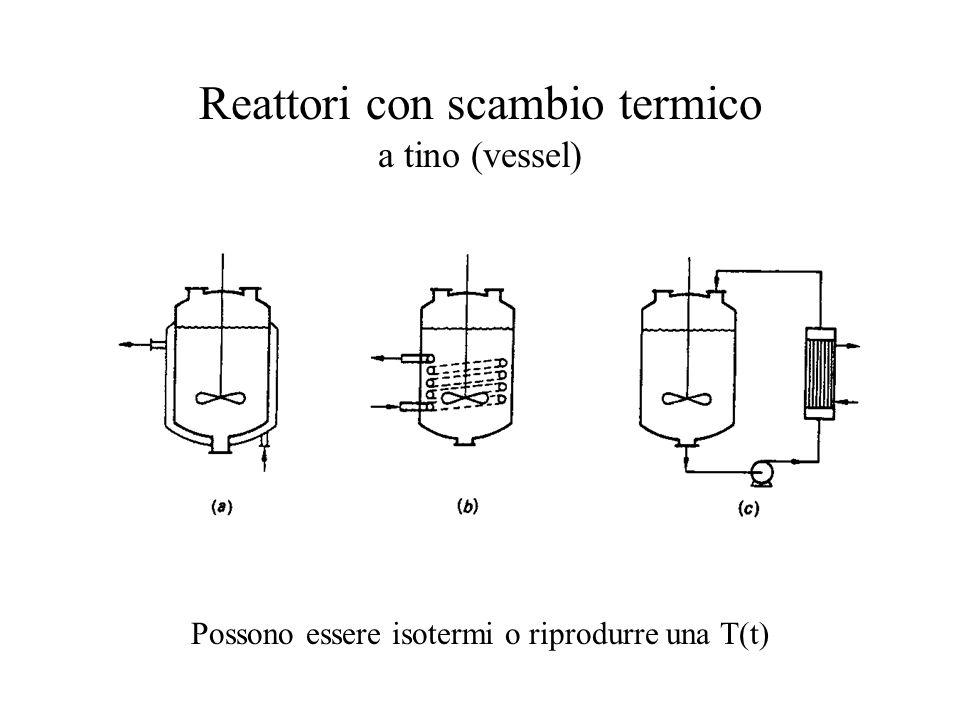 Reattori con scambio termico a tino (vessel)