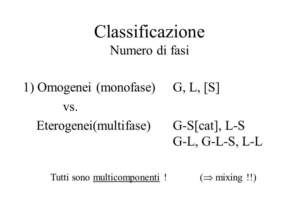 Classificazione Numero di fasi