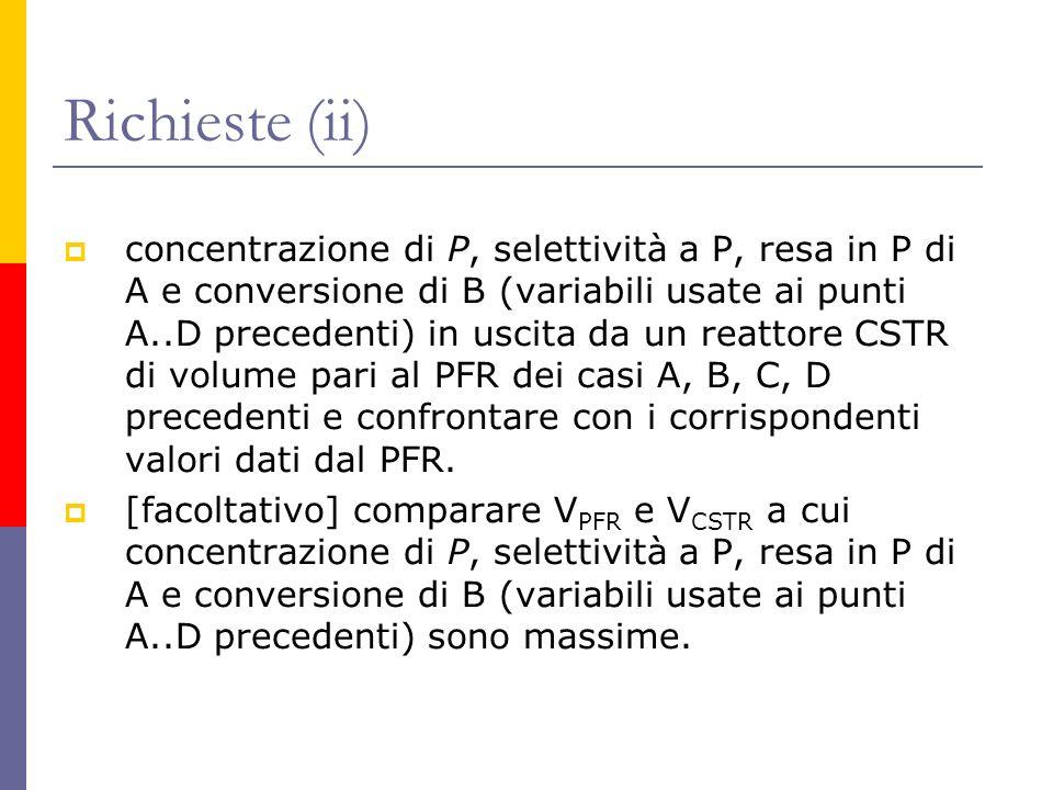 Richieste (ii)