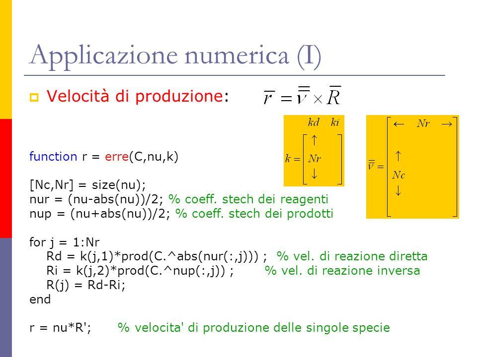 Applicazione numerica (I)