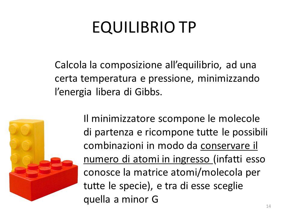 EQUILIBRIO TPCalcola la composizione all'equilibrio, ad una certa temperatura e pressione, minimizzando l'energia libera di Gibbs.