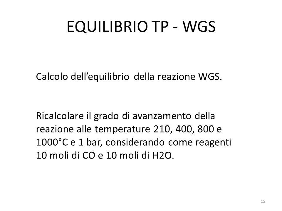 EQUILIBRIO TP - WGS Calcolo dell'equilibrio della reazione WGS.