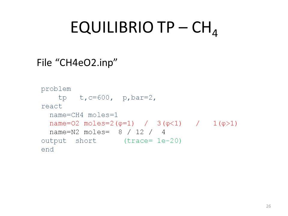 EQUILIBRIO TP – CH4 File CH4eO2.inp problem tp t,c=600, p,bar=2,