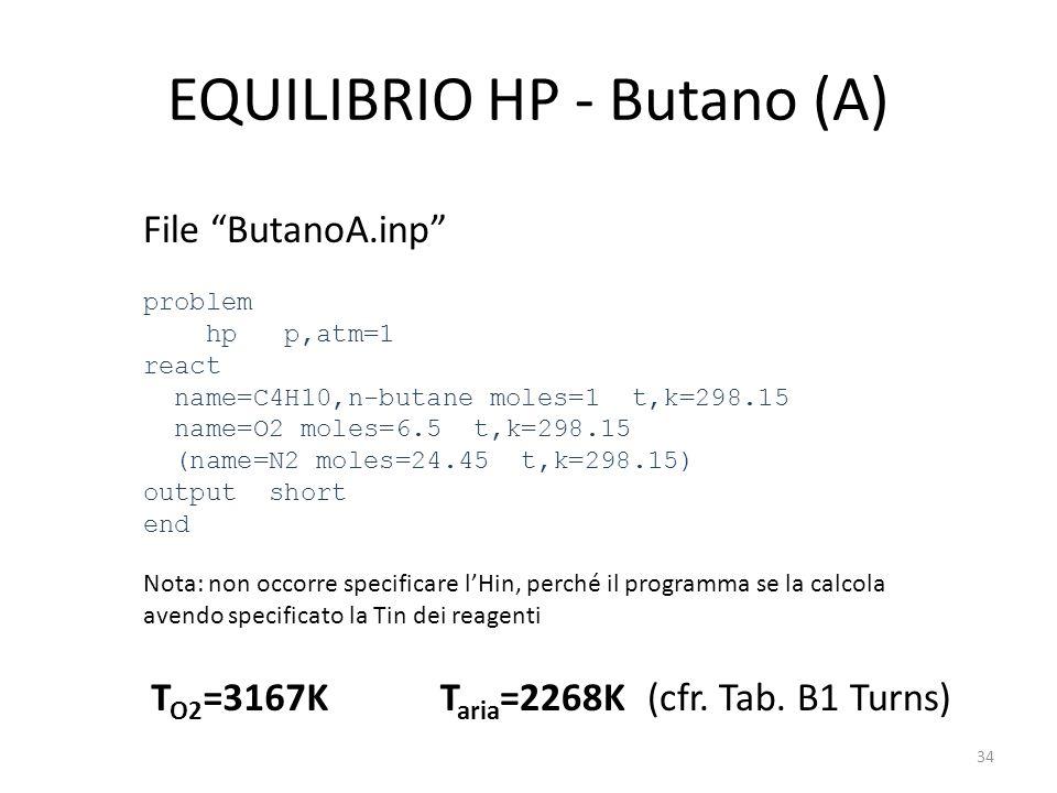 EQUILIBRIO HP - Butano (A)