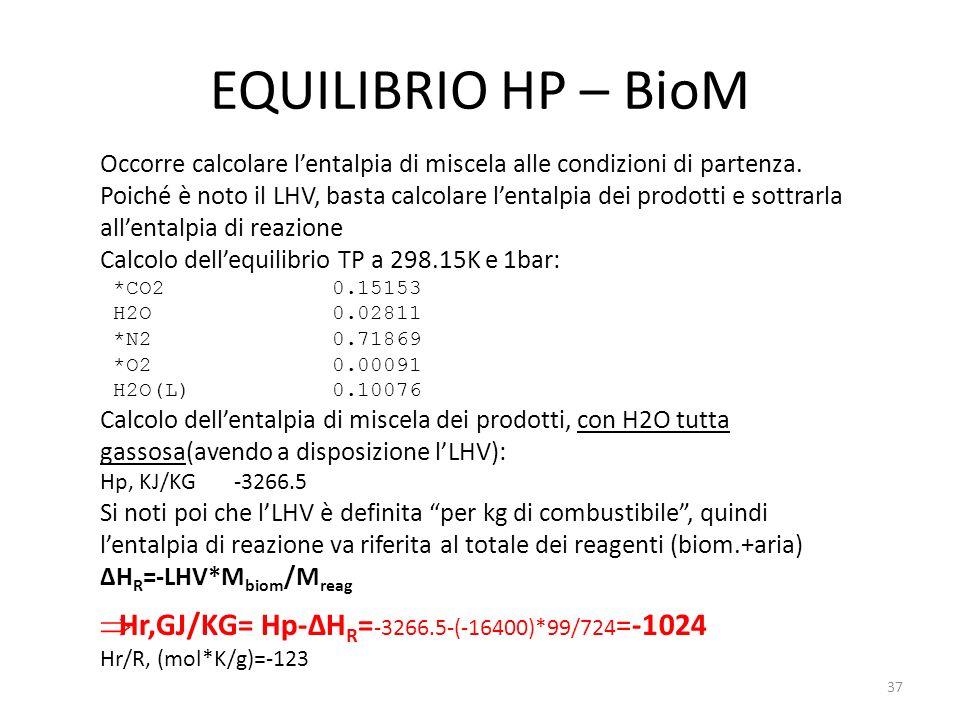 EQUILIBRIO HP – BioM Hr,GJ/KG= Hp-ΔHR=-3266.5-(-16400)*99/724=-1024