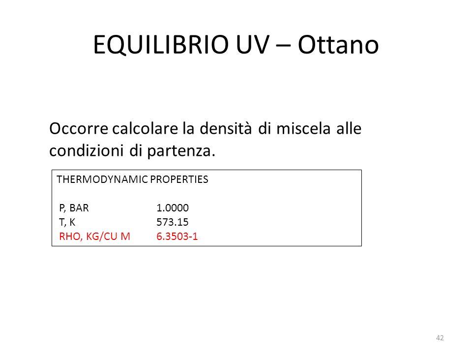 EQUILIBRIO UV – OttanoOccorre calcolare la densità di miscela alle condizioni di partenza. THERMODYNAMIC PROPERTIES.
