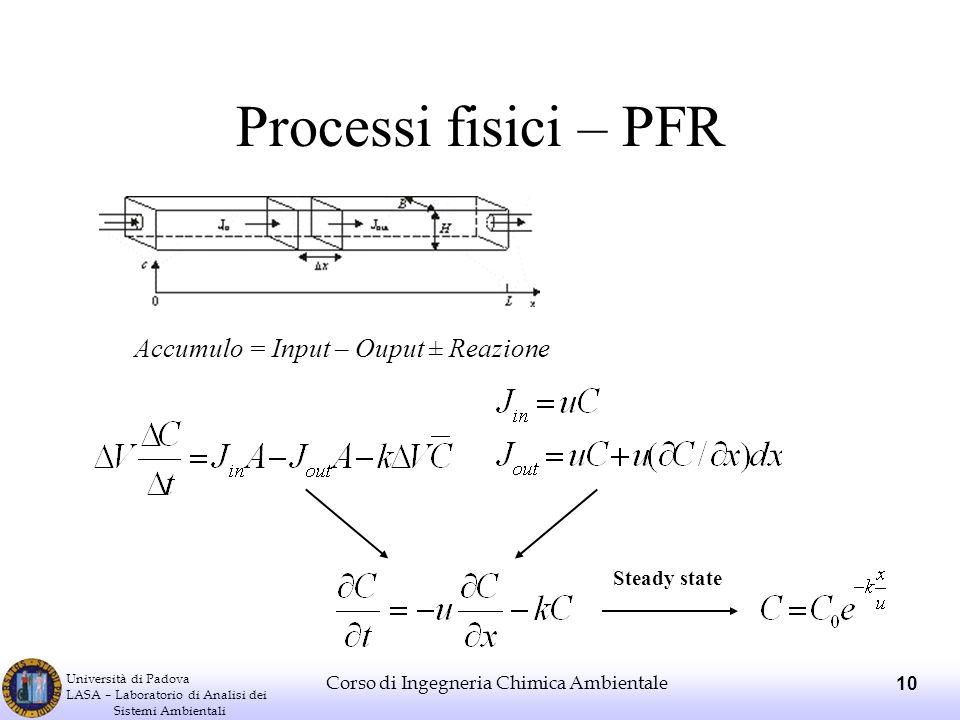 Processi fisici – PFR Accumulo = Input – Ouput ± Reazione Steady state