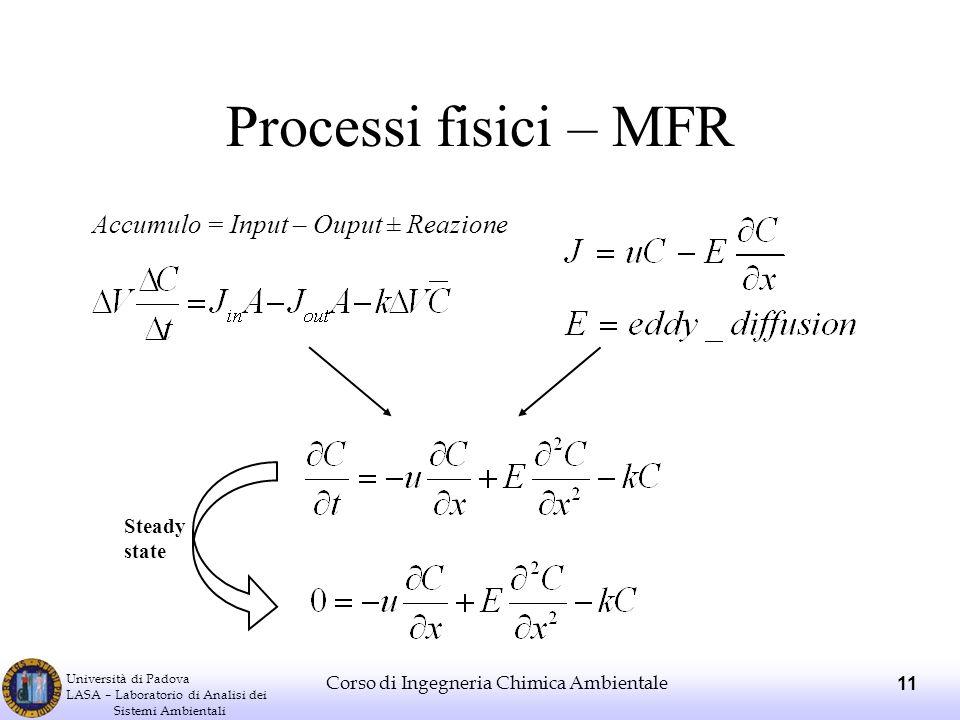 Processi fisici – MFR Accumulo = Input – Ouput ± Reazione Steady state