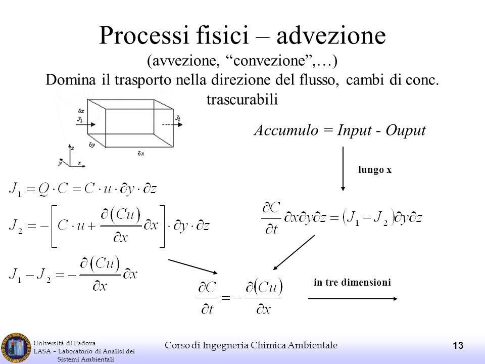 Processi fisici – advezione (avvezione, convezione ,…) Domina il trasporto nella direzione del flusso, cambi di conc. trascurabili