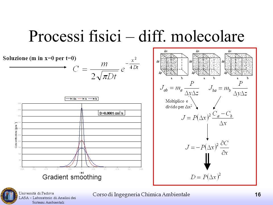 Processi fisici – diff. molecolare