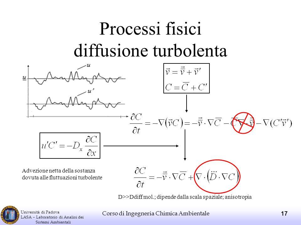 Processi fisici diffusione turbolenta