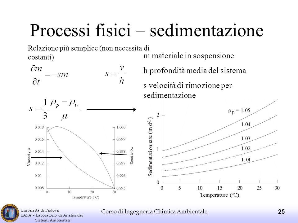 Processi fisici – sedimentazione