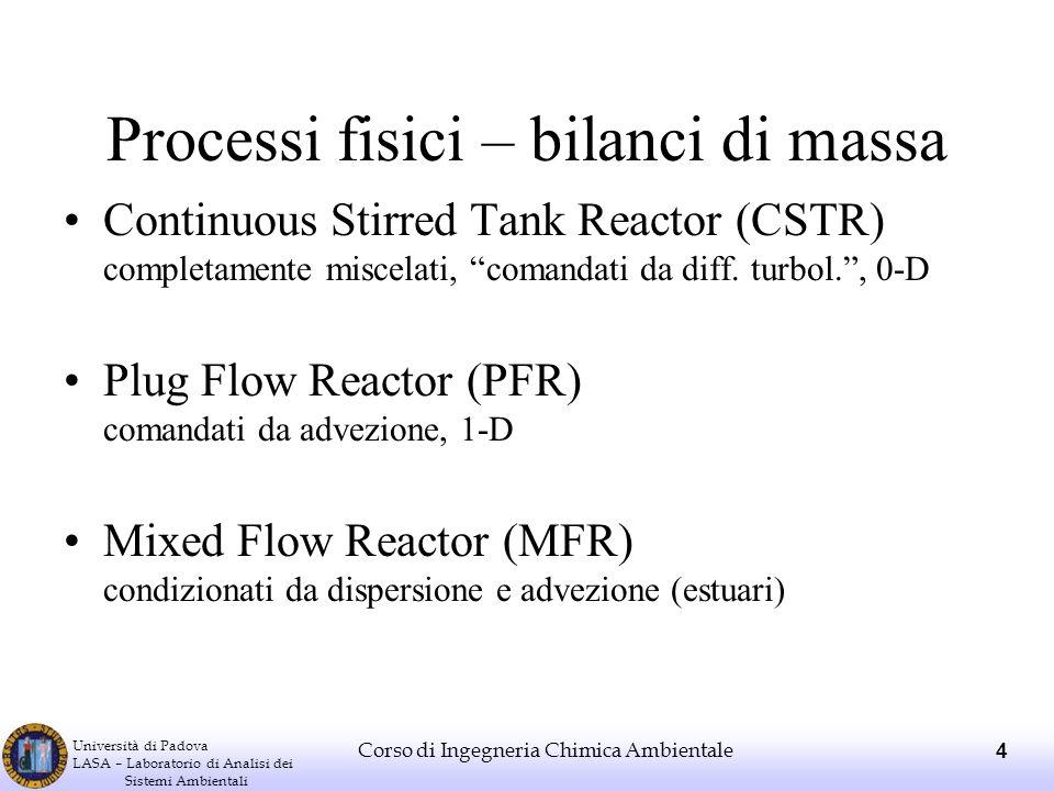Processi fisici – bilanci di massa