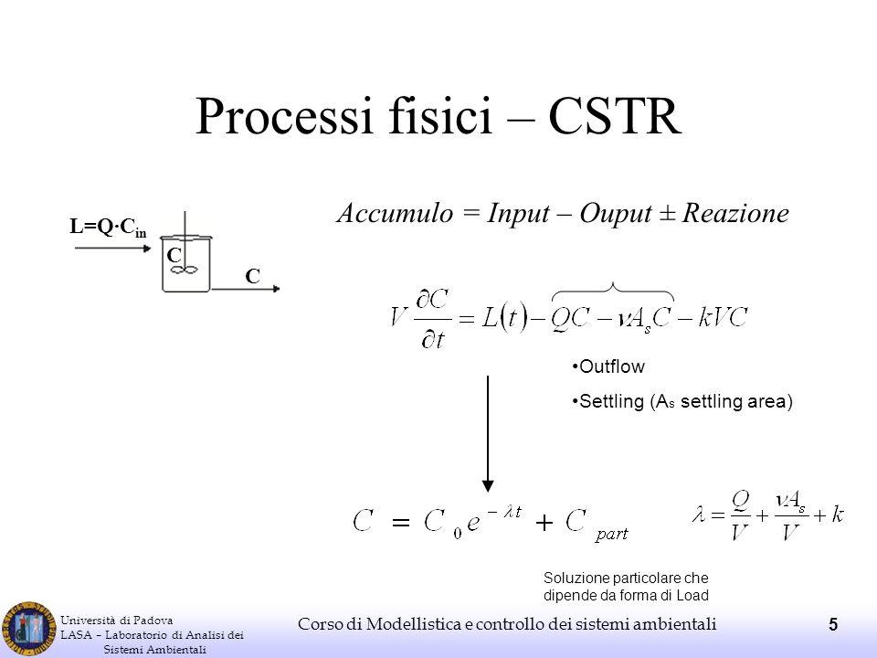Processi fisici – CSTR Accumulo = Input – Ouput ± Reazione L=Q·Cin C