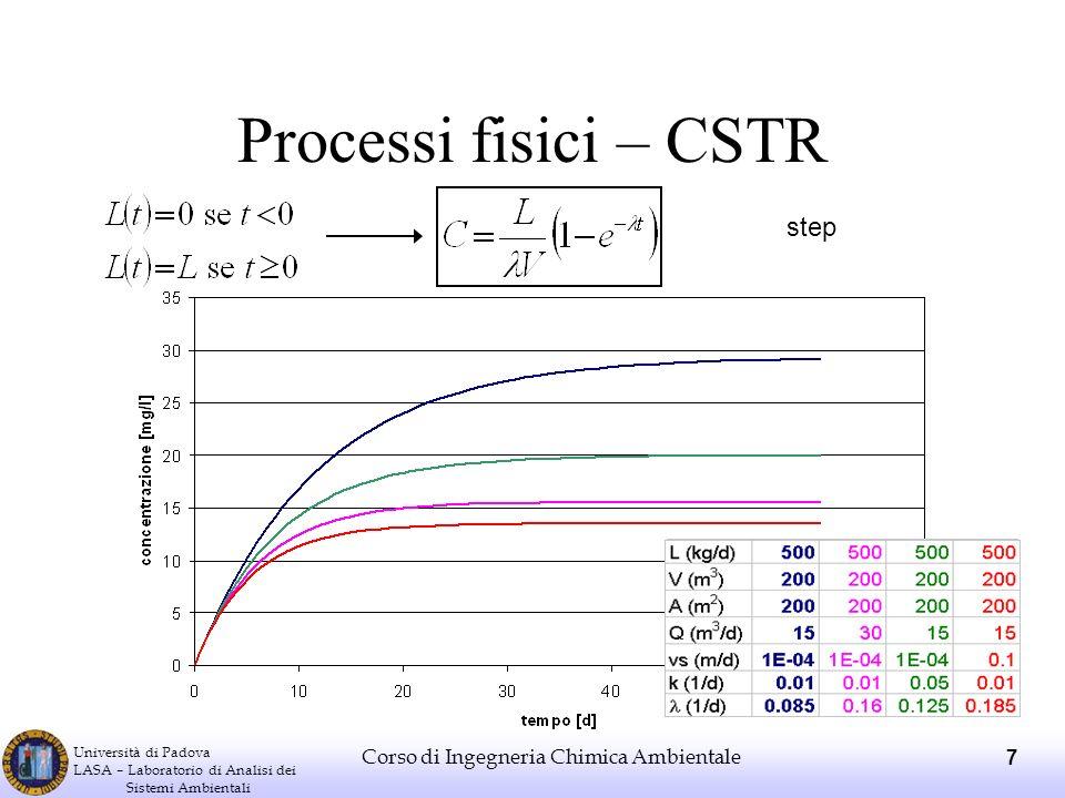 Processi fisici – CSTR step Corso di Ingegneria Chimica Ambientale