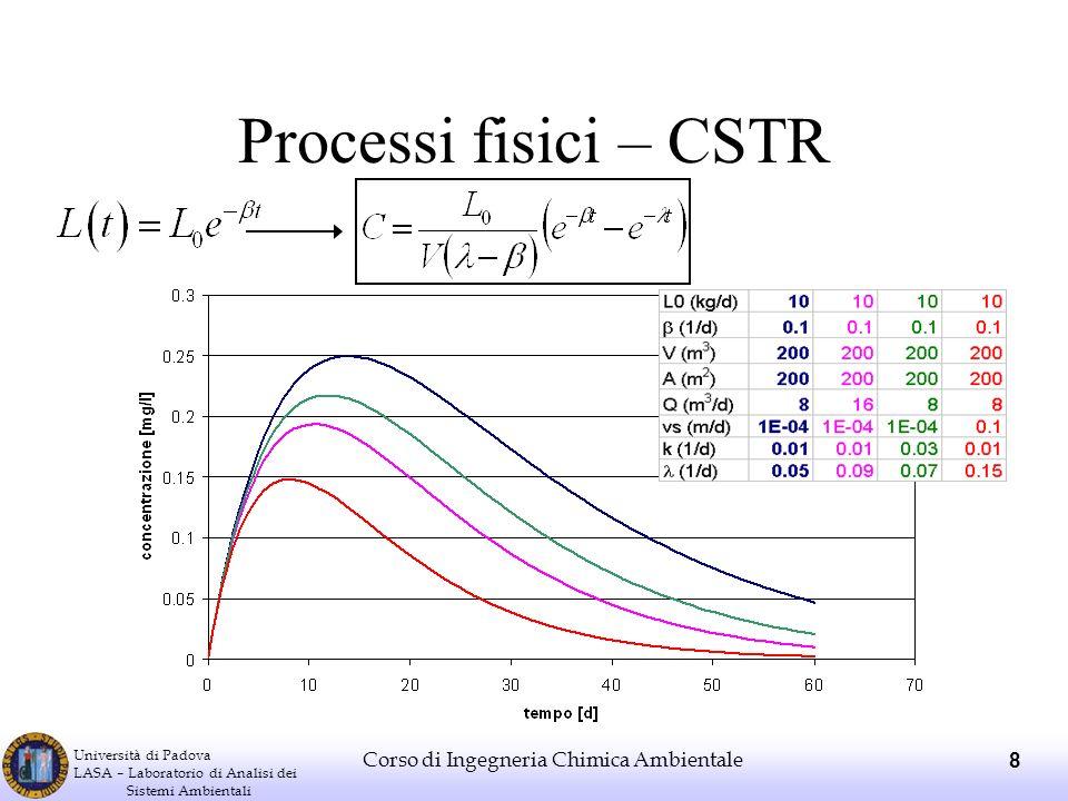 Processi fisici – CSTR Corso di Ingegneria Chimica Ambientale