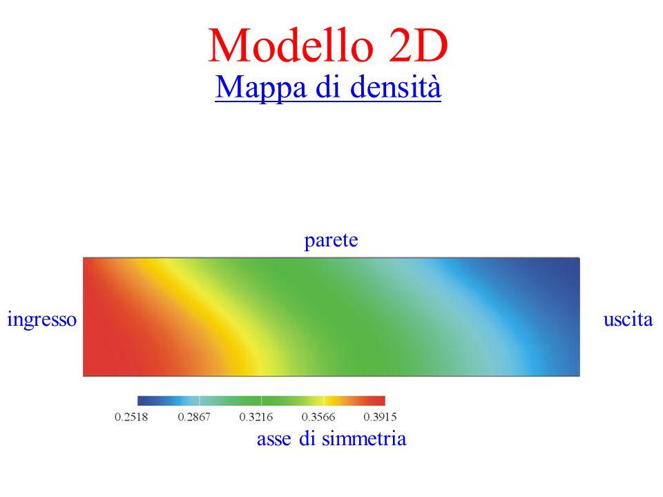 Modello 2D Mappa di densità