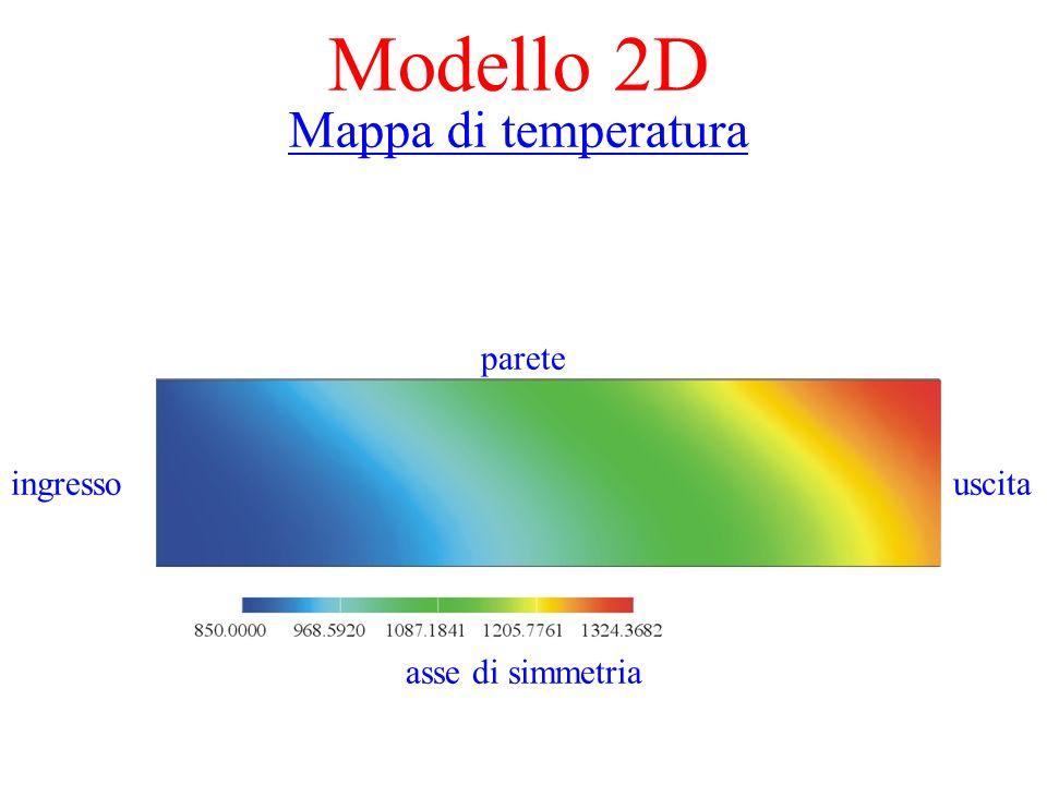 Modello 2D Mappa di temperatura