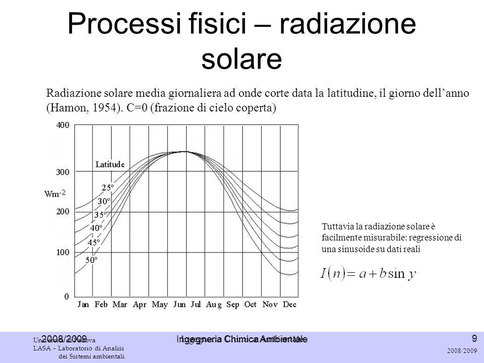 Processi fisici – radiazione solare