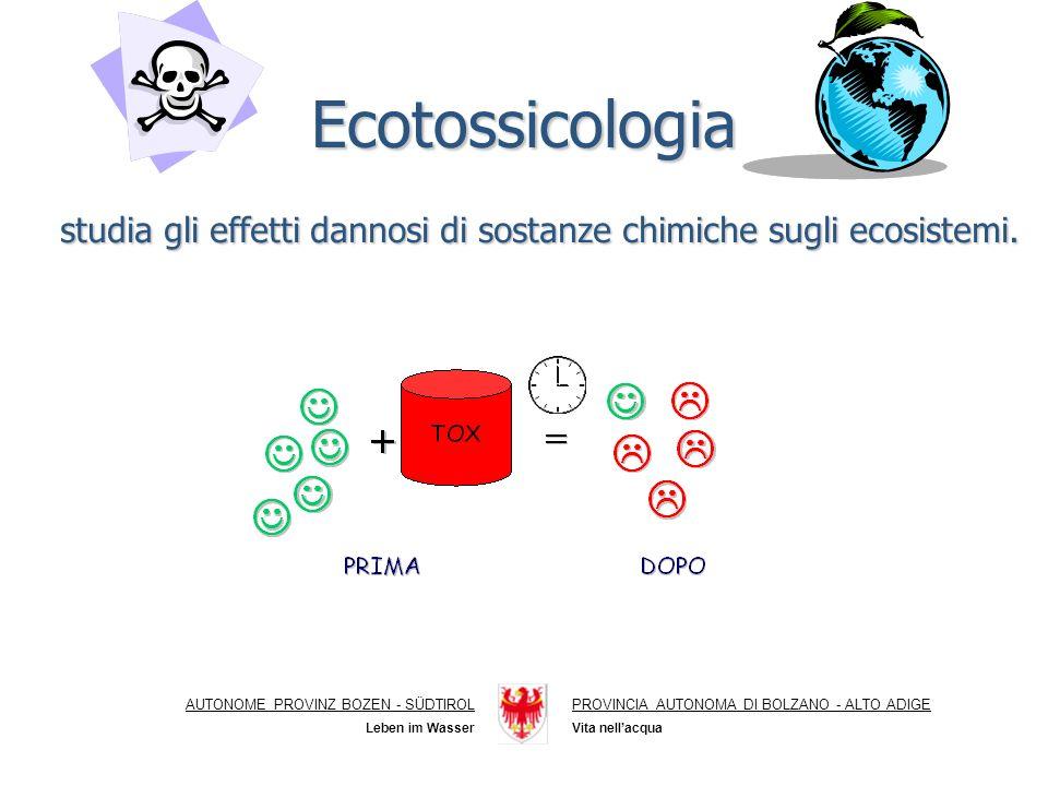 Ecotossicologia studia gli effetti dannosi di sostanze chimiche sugli ecosistemi. AUTONOME PROVINZ BOZEN - SÜDTIROL.