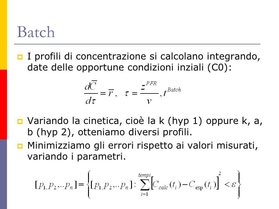 Batch I profili di concentrazione si calcolano integrando, date delle opportune condizioni inziali (C0):