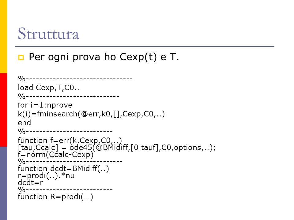 Struttura Per ogni prova ho Cexp(t) e T.
