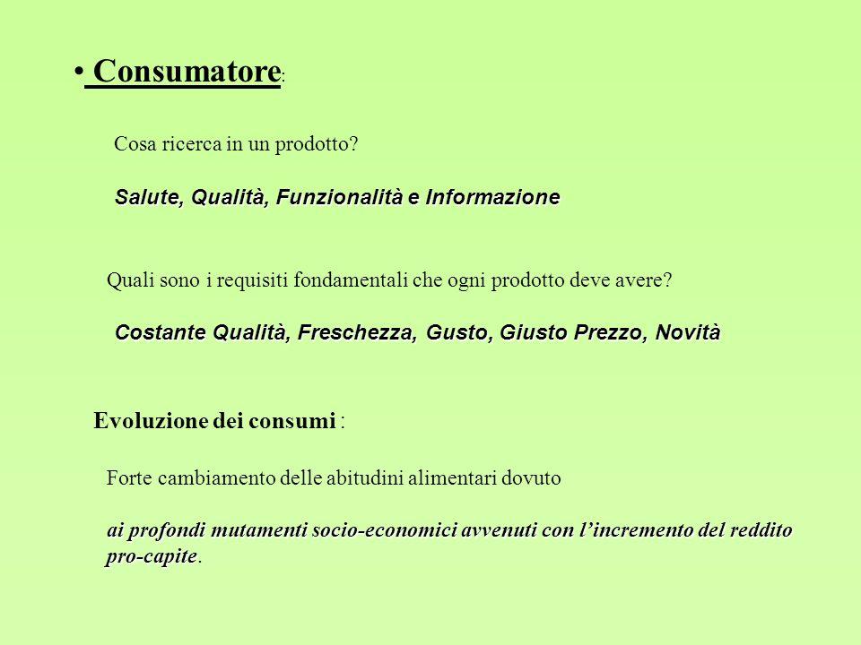 Consumatore: Evoluzione dei consumi : Cosa ricerca in un prodotto