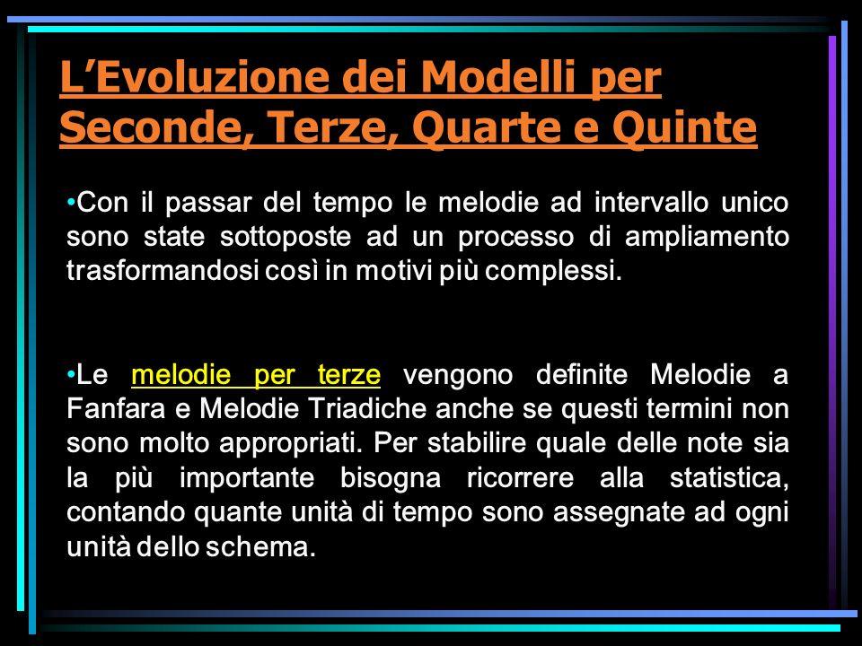 L'Evoluzione dei Modelli per Seconde, Terze, Quarte e Quinte