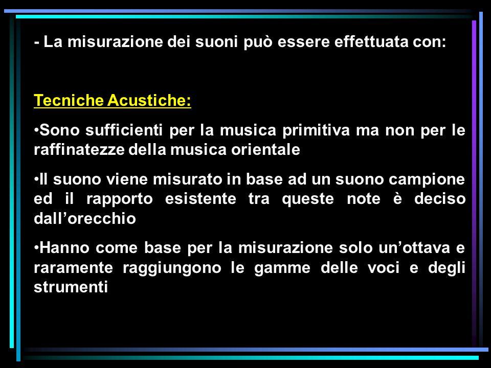 - La misurazione dei suoni può essere effettuata con:
