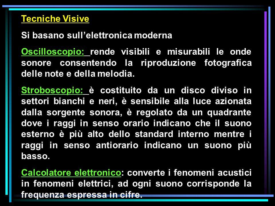 Tecniche Visive Si basano sull'elettronica moderna.