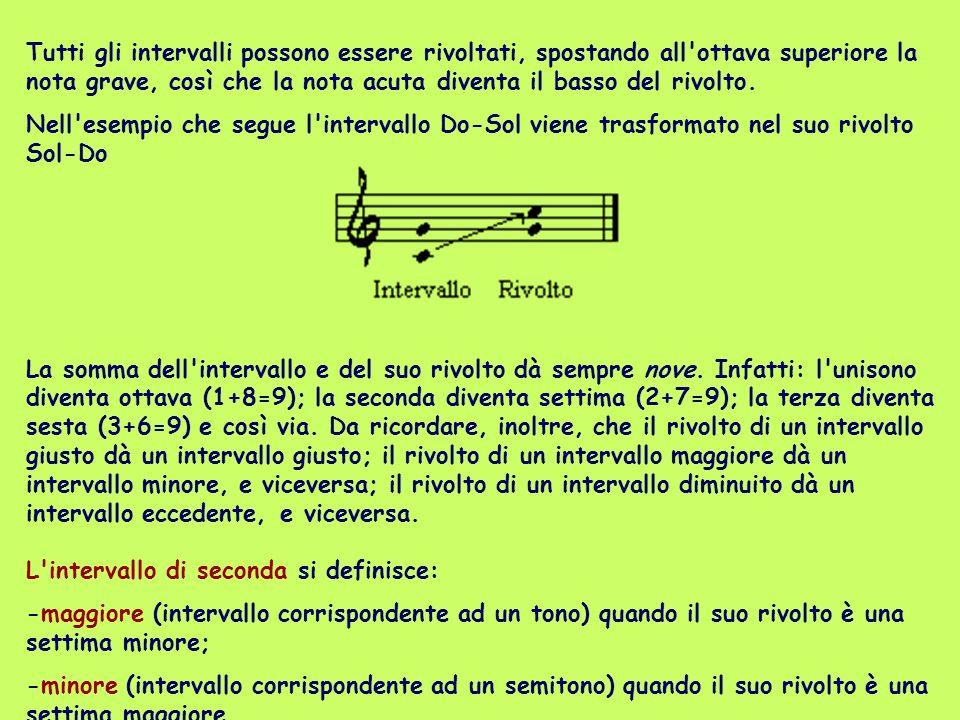 Tutti gli intervalli possono essere rivoltati, spostando all ottava superiore la nota grave, così che la nota acuta diventa il basso del rivolto.