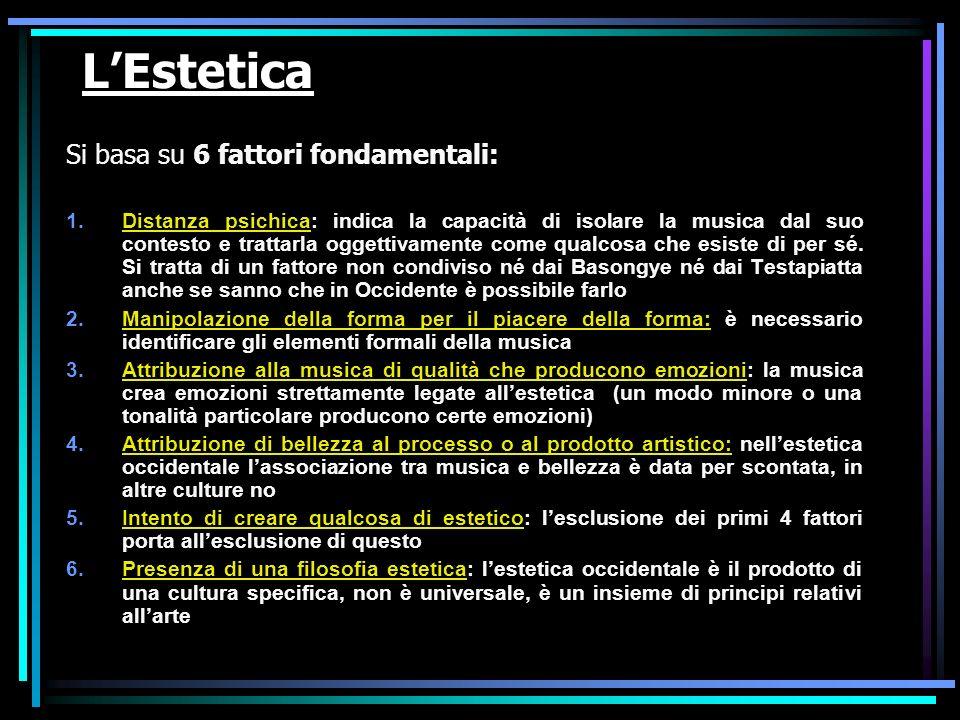 L'Estetica Si basa su 6 fattori fondamentali: